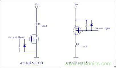 电源系统开关控制器的MOSFET选择