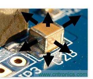 直流电源的降噪与测量